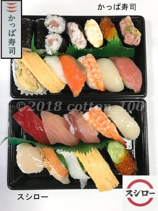 かっぱ寿司のお持ち帰り寿司の人気盛り1人前とスシローのスシローセット10種1人前