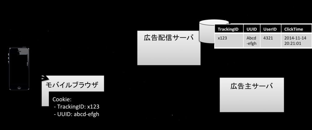 f:id:cou_z:20170617202156p:plain