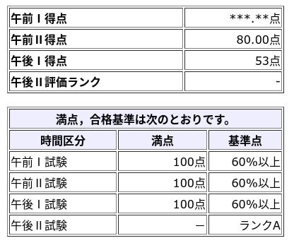 f:id:coublood:20201227154015p:plain