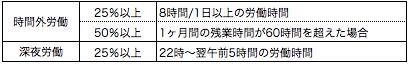 f:id:count3to1interrupt:20140108002629p:plain