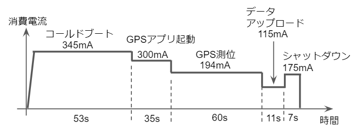 f:id:covia-takeda:20201120212058p:plain