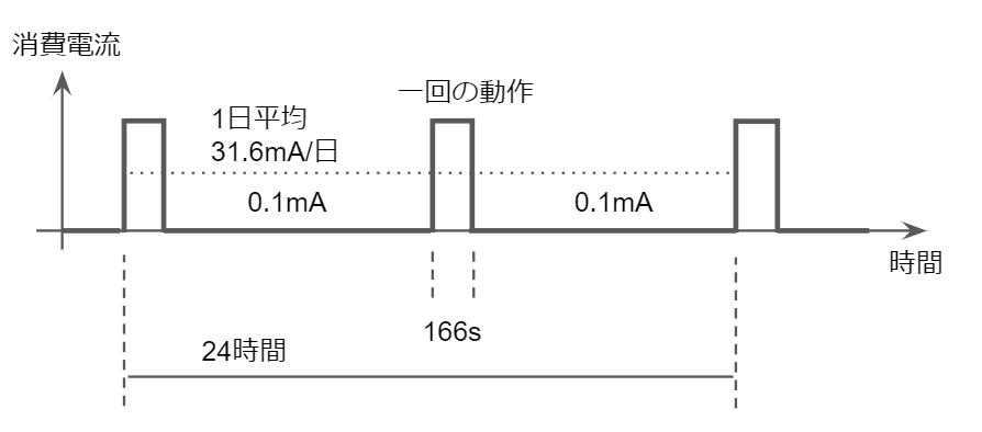 f:id:covia-takeda:20201124110514p:plain