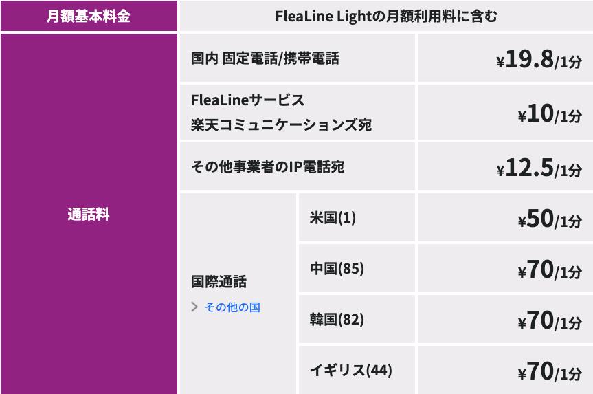 f:id:covia:20200622100052p:plain