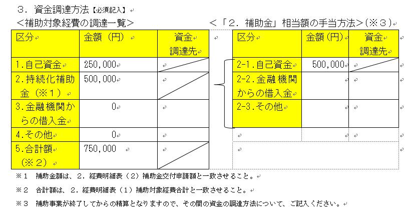 f:id:cozynishijima:20161231175154p:plain