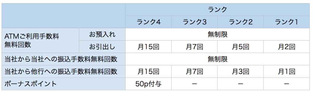 f:id:cp-daijin:20170114235325p:plain
