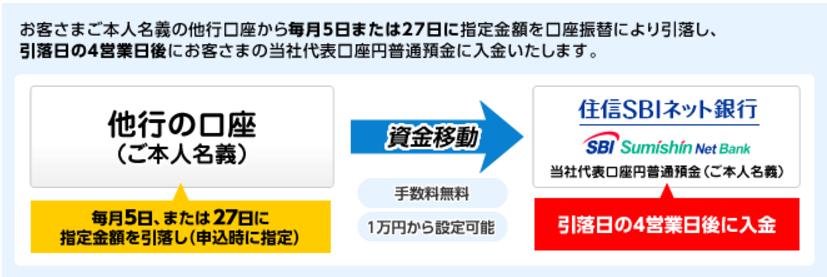 f:id:cp-daijin:20170115010302p:plain