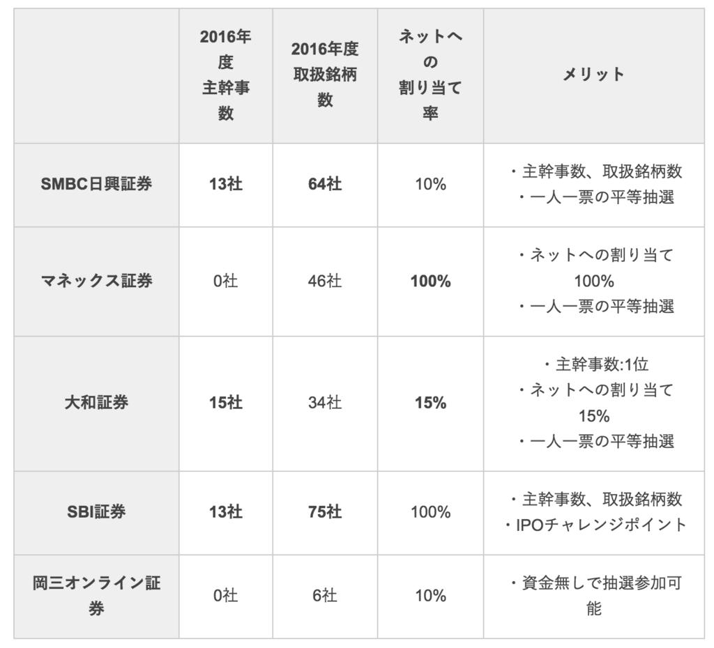 f:id:cp-daijin:20171029224224p:plain