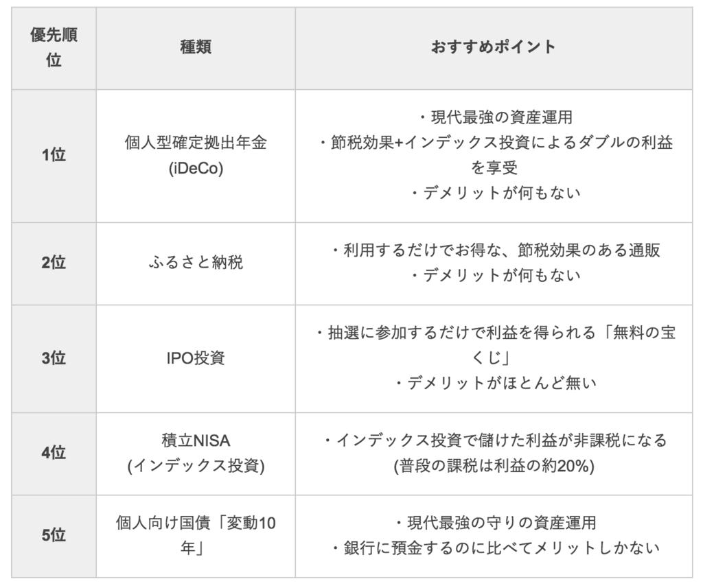 f:id:cp-daijin:20171029231938p:plain