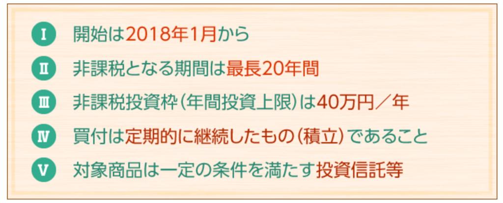 f:id:cp-daijin:20180220223504p:plain