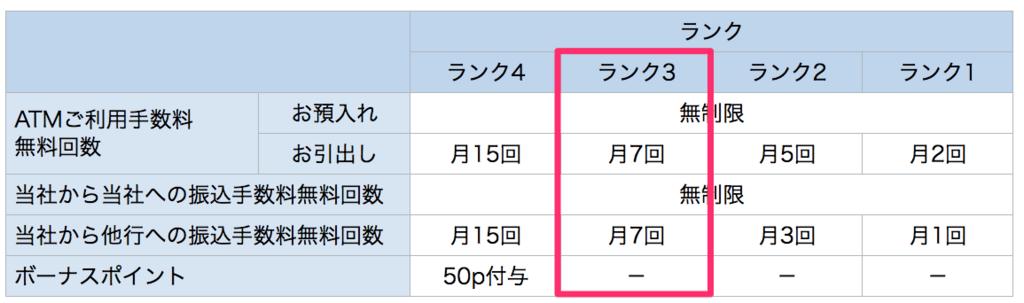 f:id:cp-daijin:20180223215350p:plain