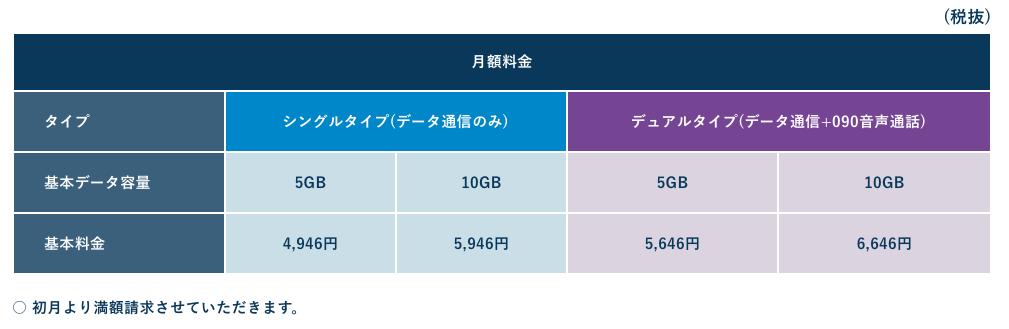 f:id:cp-daijin:20180223221111p:plain