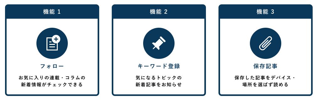 f:id:cp-daijin:20180223221120p:plain