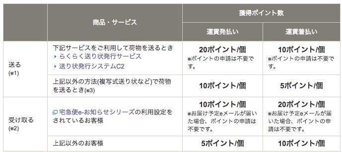 f:id:cp-daijin:20180224194205p:plain