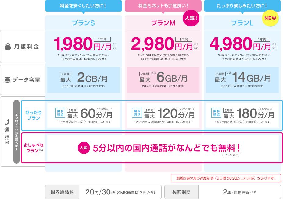 f:id:cp-daijin:20180225103826p:plain