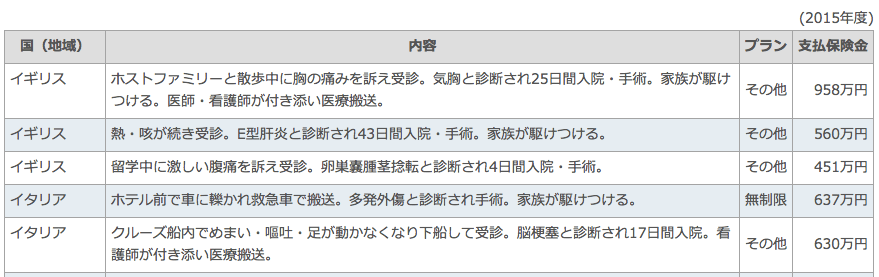 f:id:cp-daijin:20180225212553p:plain