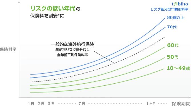 f:id:cp-daijin:20180225212608p:plain