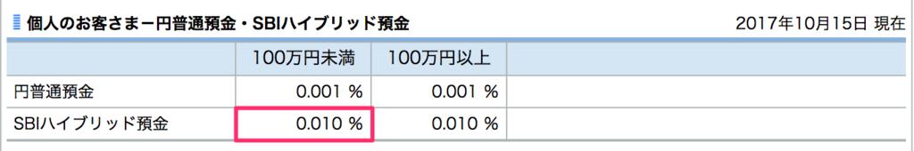 f:id:cp-daijin:20180225221143p:plain