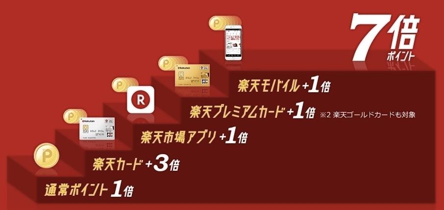 f:id:cp-daijin:20180227223032p:plain
