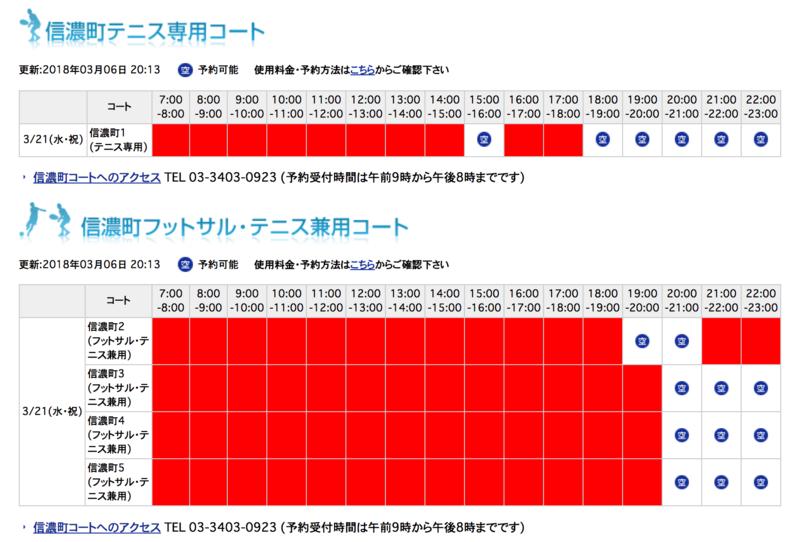 f:id:cp-daijin:20180306210113p:plain