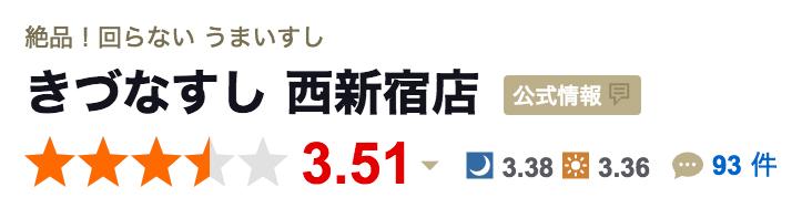 f:id:cp-daijin:20180319215251p:plain
