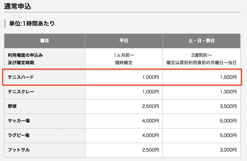 f:id:cp-daijin:20180330200019p:plain