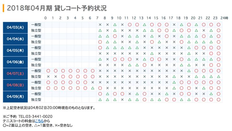 f:id:cp-daijin:20180402215242p:plain