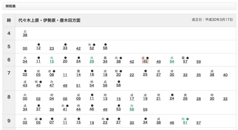 f:id:cp-daijin:20180417213400p:plain