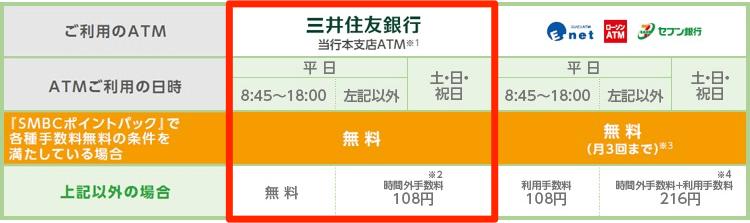 f:id:cp-daijin:20180507220537p:plain