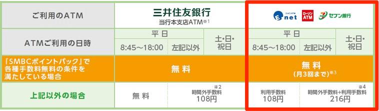 f:id:cp-daijin:20180507221544p:plain