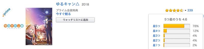f:id:cp-daijin:20180908230543p:plain