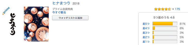 f:id:cp-daijin:20180908230546p:plain