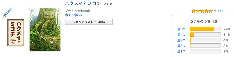 f:id:cp-daijin:20180908230549p:plain