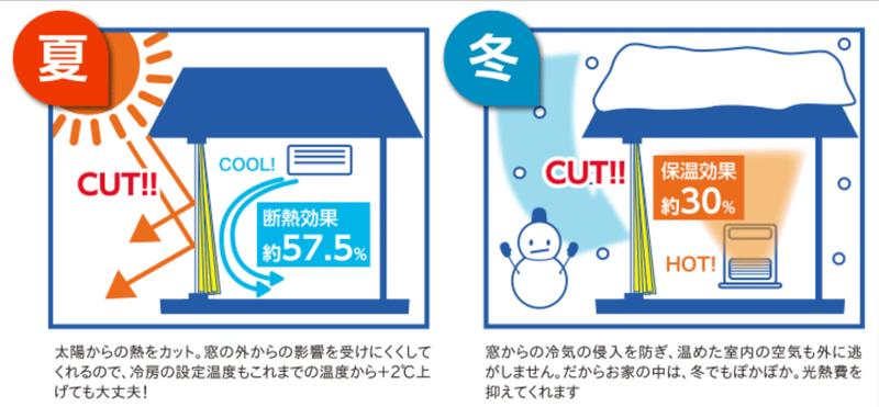 f:id:cp-daijin:20180915131121p:plain