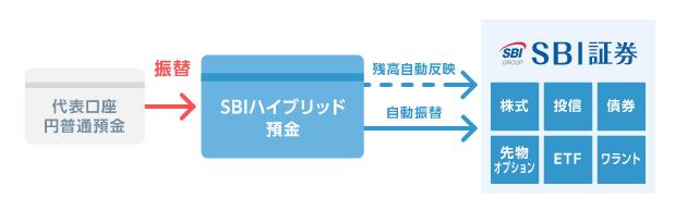 f:id:cp-daijin:20191121231149p:plain