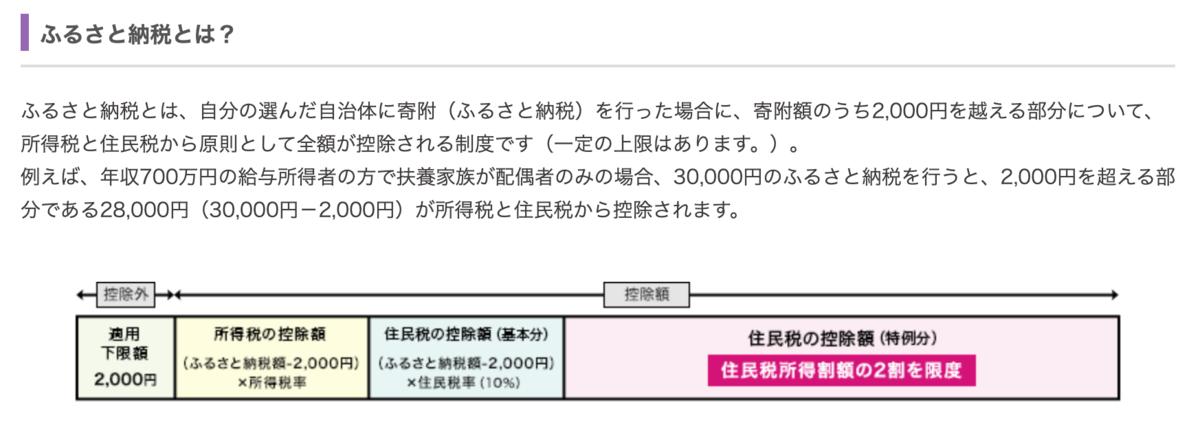 f:id:cp-daijin:20191121234938p:plain