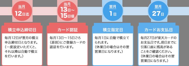 f:id:cp-daijin:20191123220225p:plain
