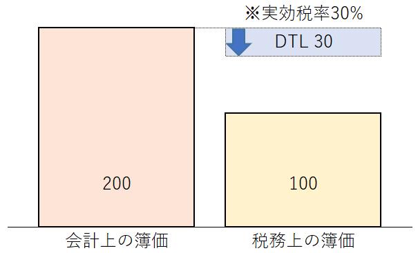 f:id:cpahermits:20200429154023p:plain