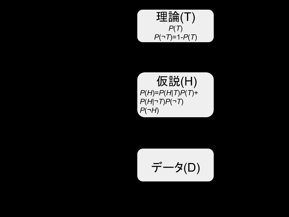 f:id:cpp-laboratory:20191207174617p:plain