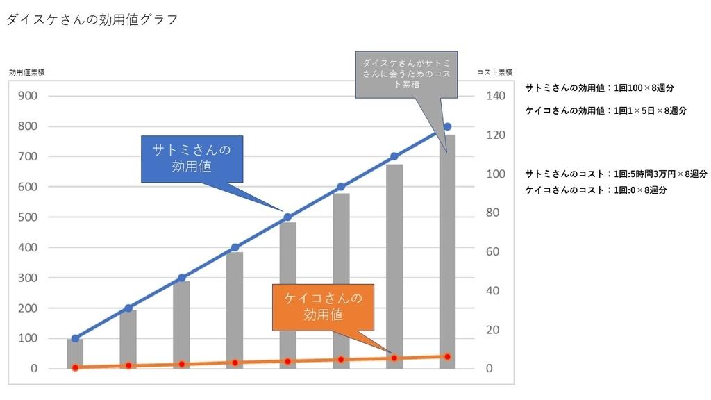 f:id:cpz_suzuki:20180924172656j:plain