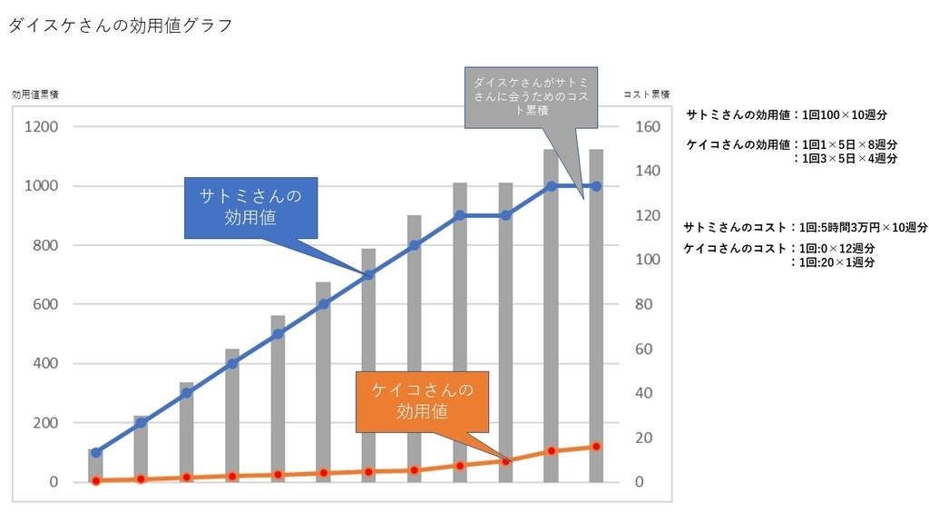 f:id:cpz_suzuki:20180924182512j:plain