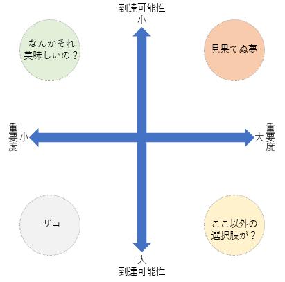 f:id:cpz_suzuki:20181104171100p:plain