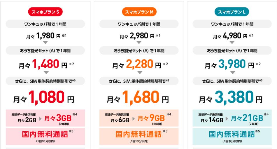 f:id:cpz_suzuki:20181229213330p:plain
