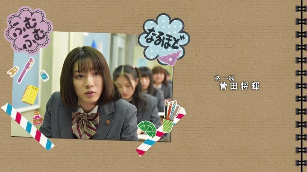 f:id:cpz_suzuki:20190127234618j:plain