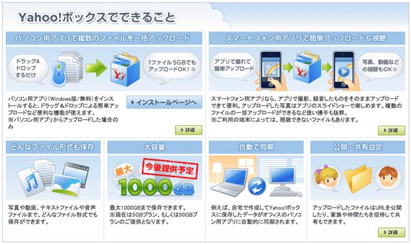 Yahoo!ボックスはDropboxの代わりになる?国産オンライン