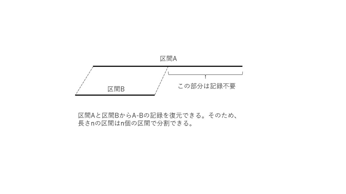 f:id:cre_chan:20200808225945p:plain