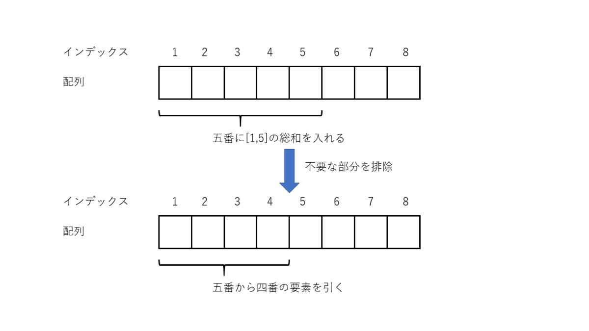 f:id:cre_chan:20200808230021p:plain