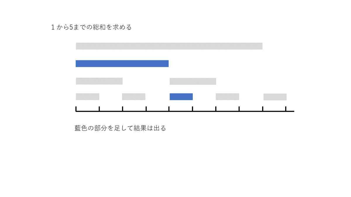 f:id:cre_chan:20200808230052p:plain