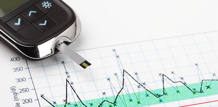 血糖値記録のイメージ