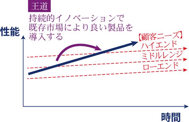 玉田 俊平太(たまだ しゅんぺいた)_tamadaschumpeter4-1