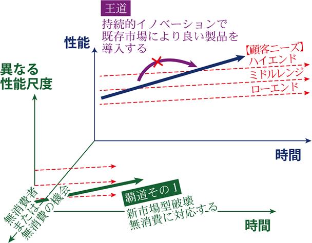 玉田 俊平太(たまだ しゅんぺいた)_tamadaschumpeter4-3